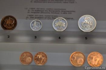 Кипрсие монеты до 2008 года
