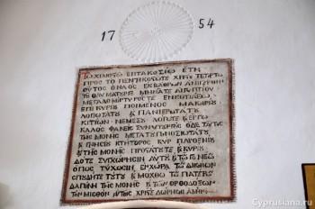 Росписи храма